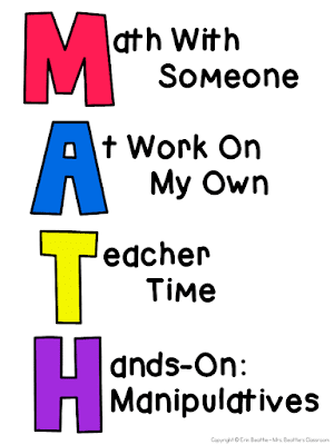 Image of Guided Math group names: Math With Someone, At Work On My Own, Teacher Time, and Hands-On: Manipulatives