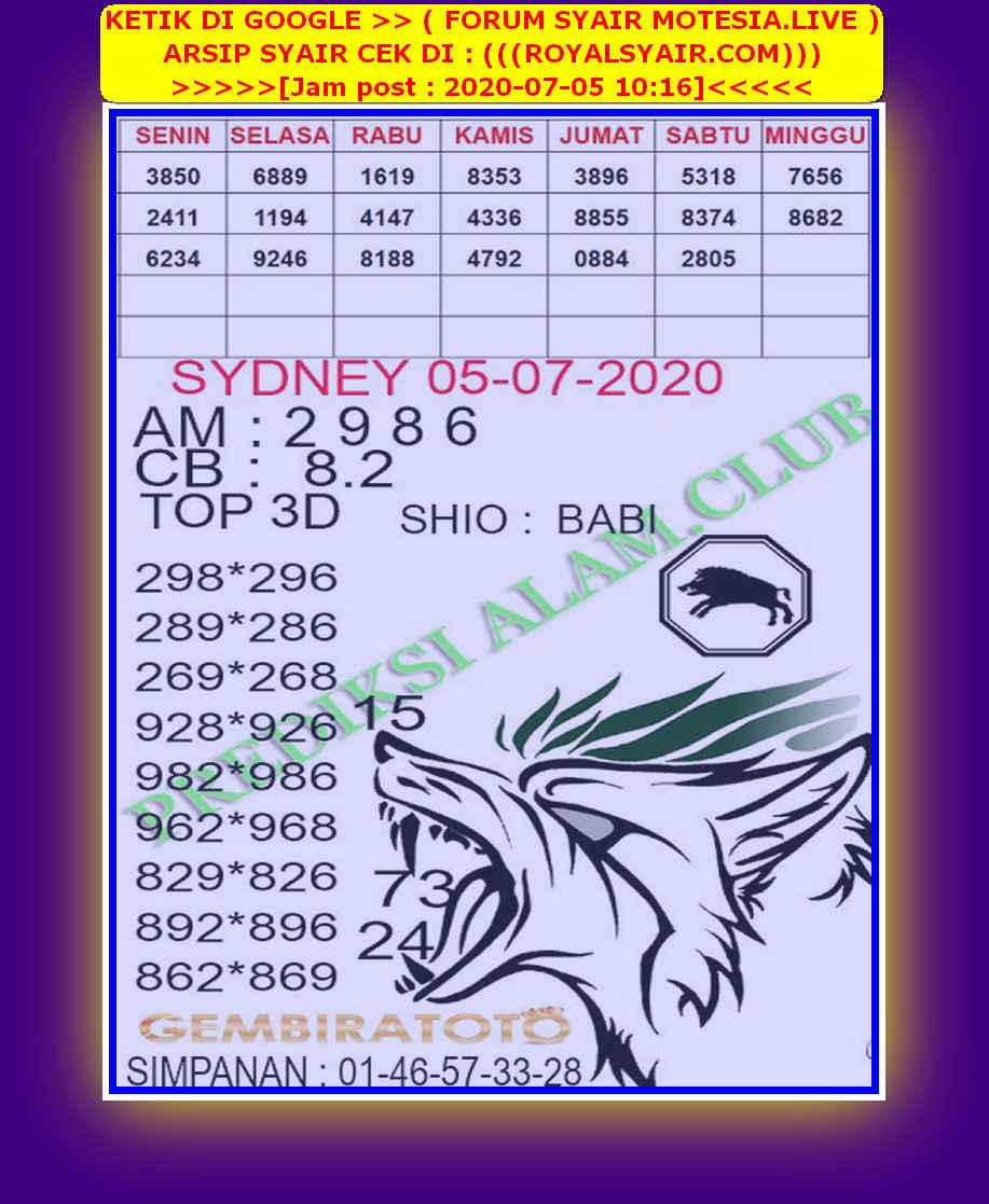 Kode syair Sydney Minggu 5 Juli 2020 108