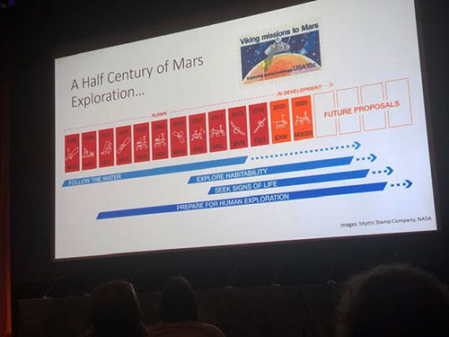 Earthlings have over 50 years of space based investigation of Mars (Source: Source: Sarah Johnson, Georgetown U)