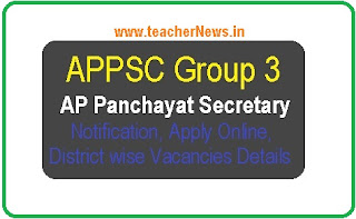 APPSC Panchayat Secretary Notification 2018 – Apply Online For 1051 Group 3 Posts