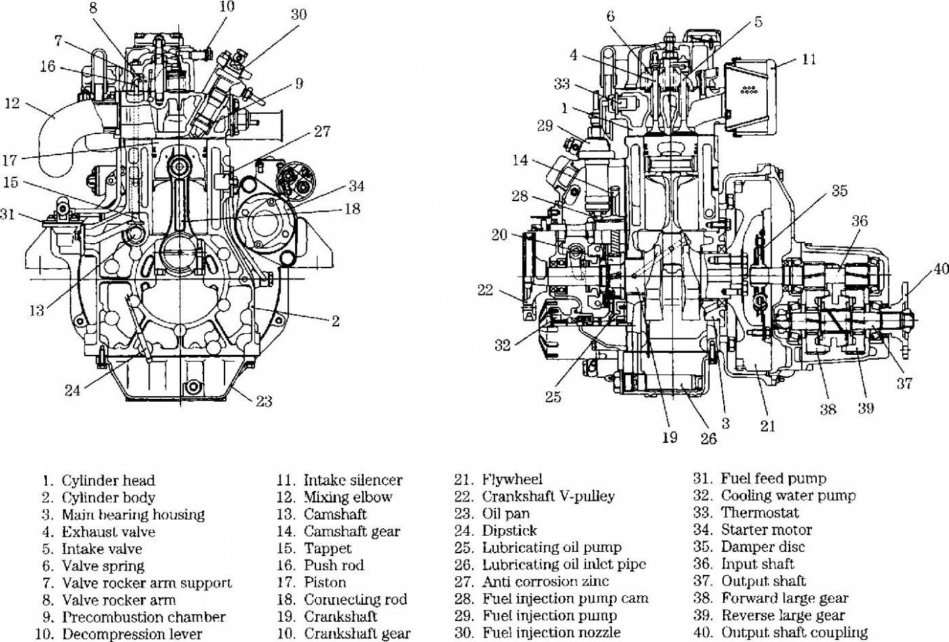 Internal Combustion Engine Block Diagram