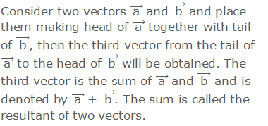 """Consider two vectors ( """"a""""  ) ⃗ and ( """"b""""  ) ⃗ and place them making head of ( """"a""""  ) ⃗ together with tail of ( """"b""""  ) ⃗, then the third vector from the tail of ( """"a""""  ) ⃗ to the head of ( """"b""""  ) ⃗ will be obtained. The third vector is the sum of ( """"a""""  ) ⃗ and ( """"b""""  ) ⃗ and is denoted by ( """"a""""  ) ⃗ + ( """"b""""  ) ⃗. The sum is called the resultant of two vectors."""