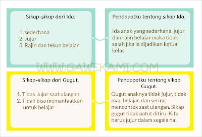 Kunci Jawaban Tema 4 Kelas 4 Halaman 31