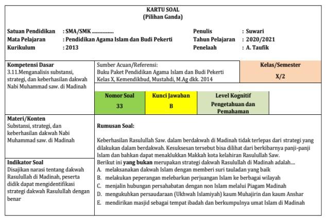 Kartu Soal UAS PAI SMA dan SMK 2021