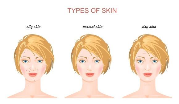 Jenis kulit muka