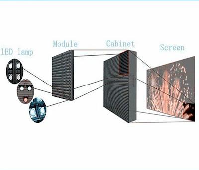 Lắp đặt màn hình led p4 cabinet, module led tại Cần Giờ