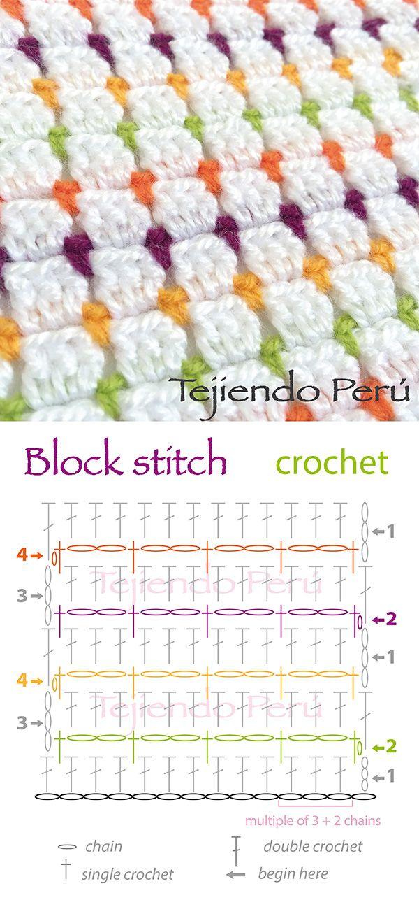 Mis tejidos en crochet y dos agujas (palitos): Manta para bebe en ...