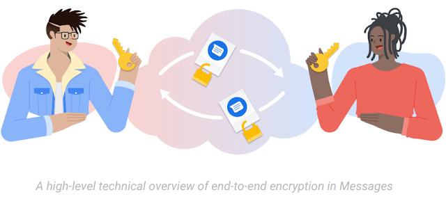 rich-communication-services-end-to-end-encryption