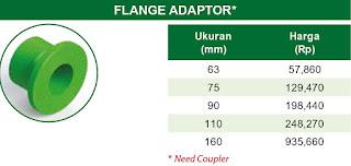 Harga Flange Adaptor Pipa Ppr Rucika Kelen Green