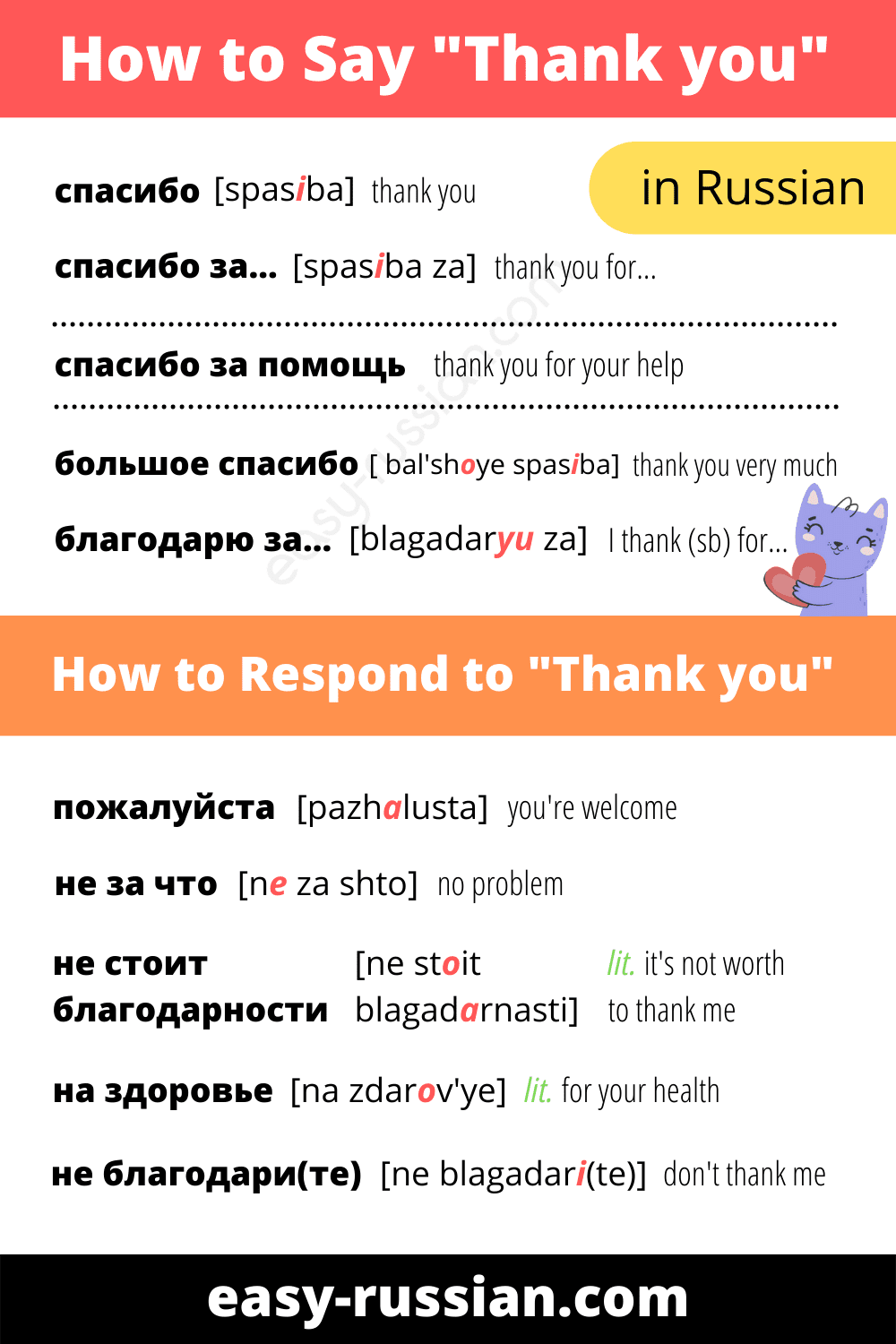 How to say and respond to thank you in Russian