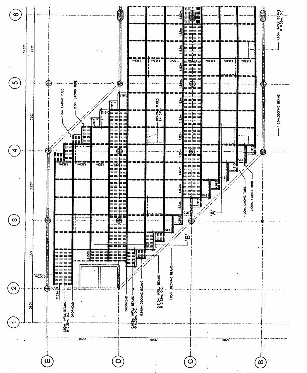 المسقط الأفقي لتخطيط الشدة المعدنية