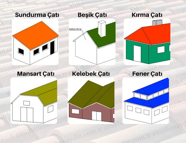 Çatı Nedir? Çatı Çeşitleri Nelerdir? Çatı tipleri