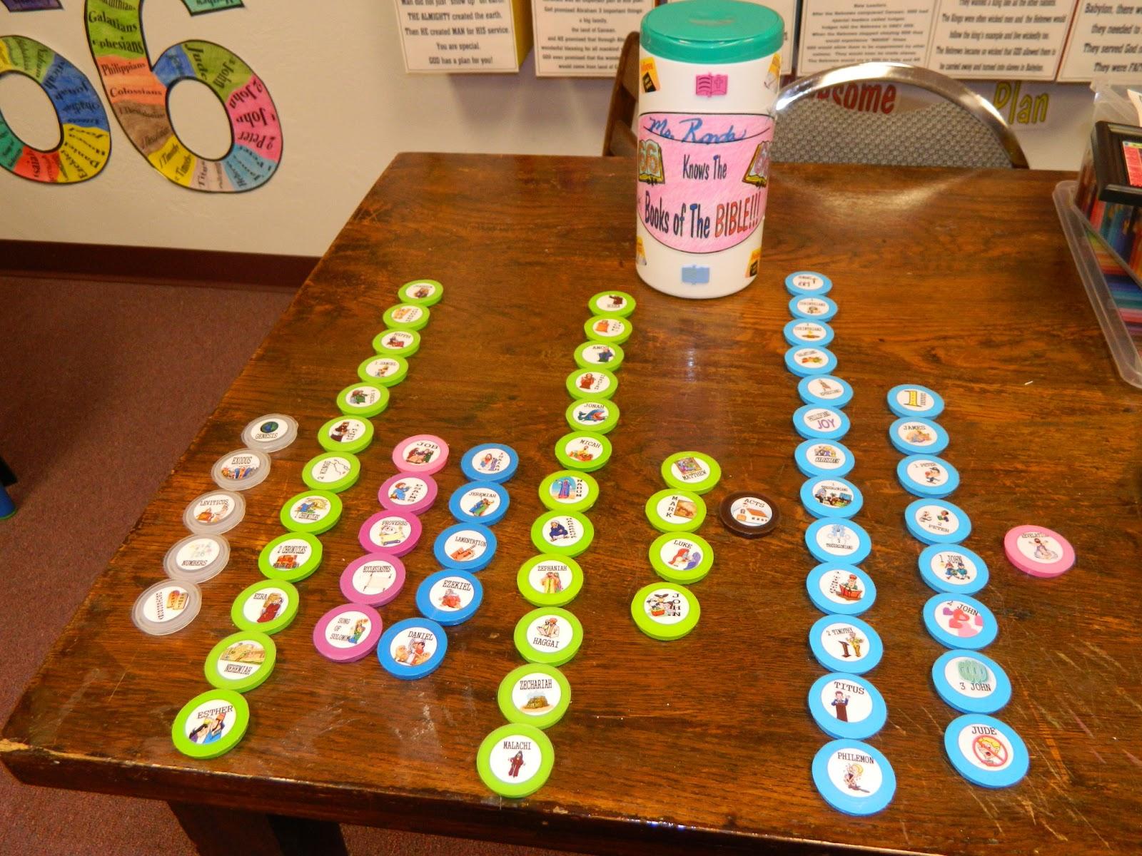 Hands On Bible Teacher Milk Cap For Memorizing The Books