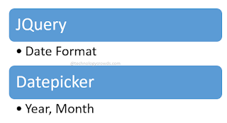 Jquery Datepicker: How to Implement Jquery Datepicker
