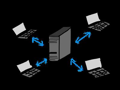 Pengertian Client Server dan Layanan Pada Server