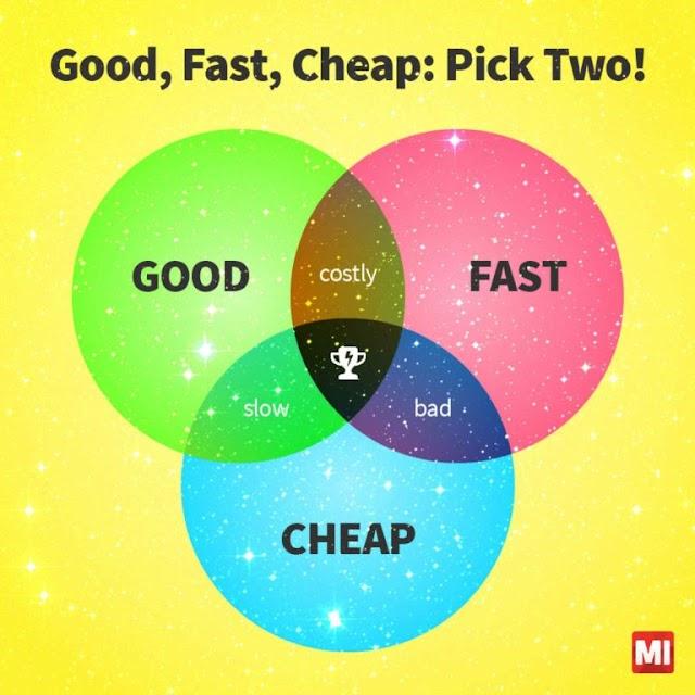 Cheap Web Host (2020) - Get it Now