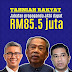 Peruntukan RM85.5 Juta JASA, Hujah PROS & CONS Semuanya Disini.