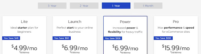 1 year price for the shared hosting plan inmotion hosting