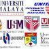 الجامعات و الكليات الخاصة في الكويت