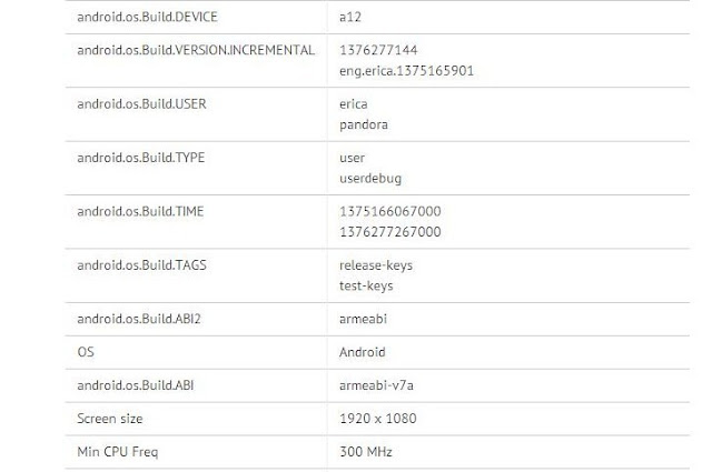 Acer liquid S2 S520 codenamed Hemingway spotted at