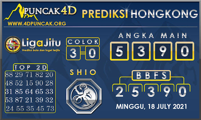 PREDIKSI TOGEL HONGKONG PUNCAK4D 18 JULY 2021