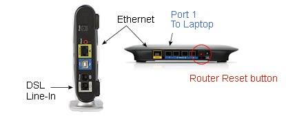 keyliner blogspot com: Linksys EA2700 Router - First Time Setup