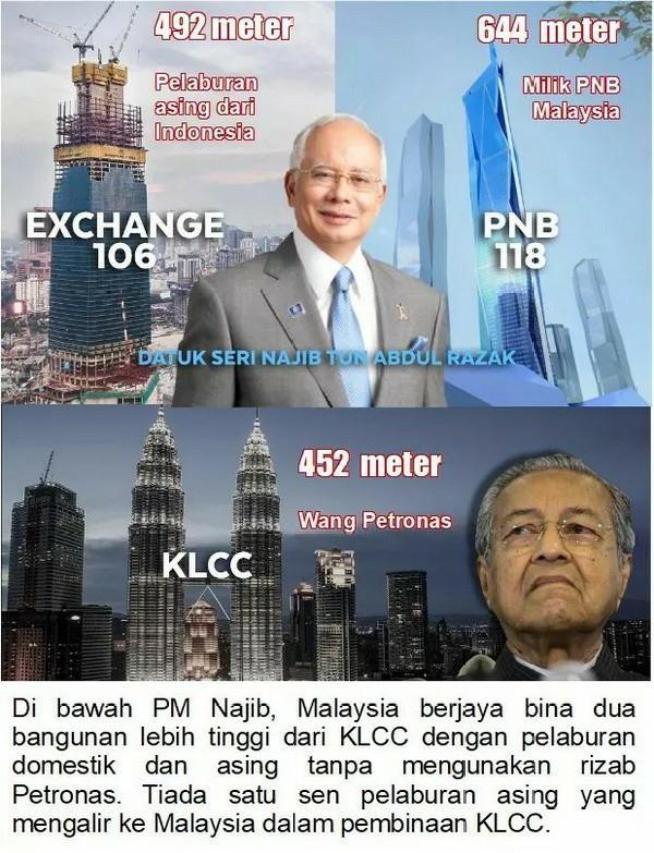 Mahathir Rembat Harta Petronas Bina KLCC -  Konraktor Dari Jepun Dan Korea Yang Kaut Keuntungan