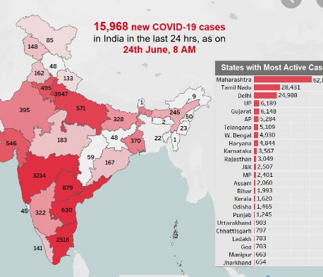 Corona-Virus Live News - Covid-19 Situation In Different States