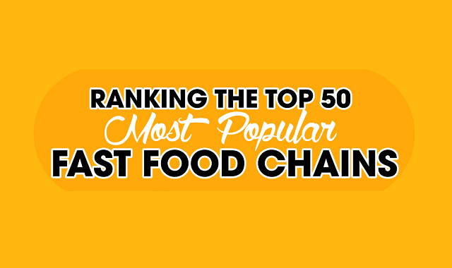 America's most popular fast-food chains
