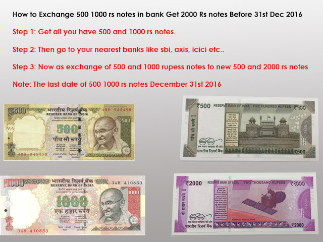 How to Exchange 500 1000 rs notes in bank Get 2000 Rs notes Before 31st Dec 2016