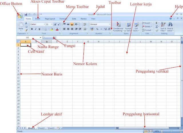 Elemen elemen Microsoft Excel 2007