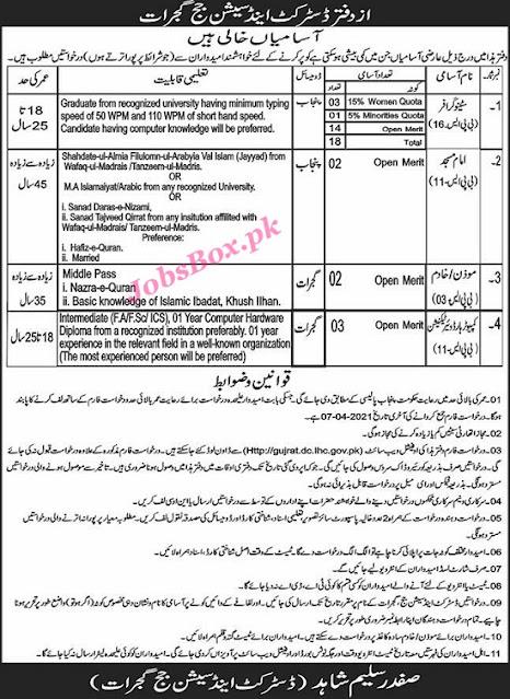 district-session-courts-gujrat-Stenographer-jobs-2021