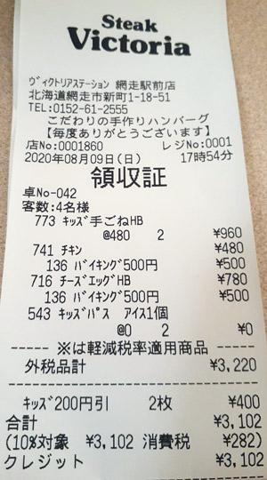 ヴィクトリアステーション 綱走駅前店 2020/8/9 飲食のレシート