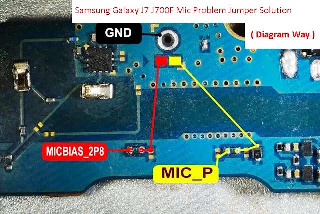 Samsung Galaxy J7 Mic Problem Jumper Solution J700F
