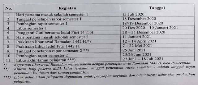 Kaldik TK SD SMP SMA SMK Provinsi Jawa Barat  KALENDER PENDIDIKAN PROVINSI JAWA BARAT TAHUN PELAJARAN 2020/2021