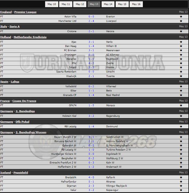 Hasil Pertandingan Sepakbola Tadi Malam, Kamis Tanggal 13 - 14 May  2021