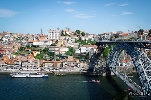 panorama Porto, Vila Nova de Gaia