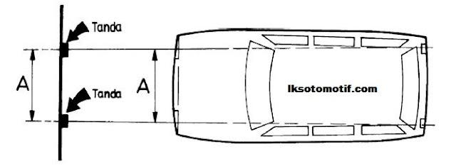 satunya penerangan pada mobil yang memiliki cahaya paling terang untuk kondisi luar kendar Penyetelan Lampu Kepala ( Head Lamp ) Mobil