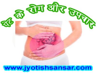 pet rog aur upchaar in hindi jyotish