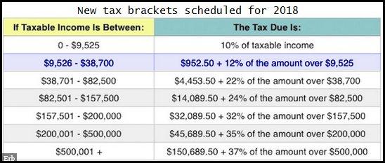 New 2018 tax brackets