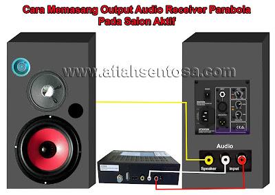 Cara Menghubungkan Audio Receiver Parabola Ke Speaker Aktif