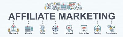 Best 5 Affiliate Marketing Platforms New 2020 Websites