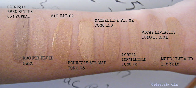 SWATCHES BASES DE MAQUILLAJE