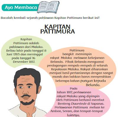 Kunci Jawaban Tema 5 Kelas 4 Halaman 96