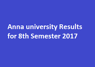 Anna university 8th sem results
