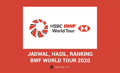 BWF World Tour 2020