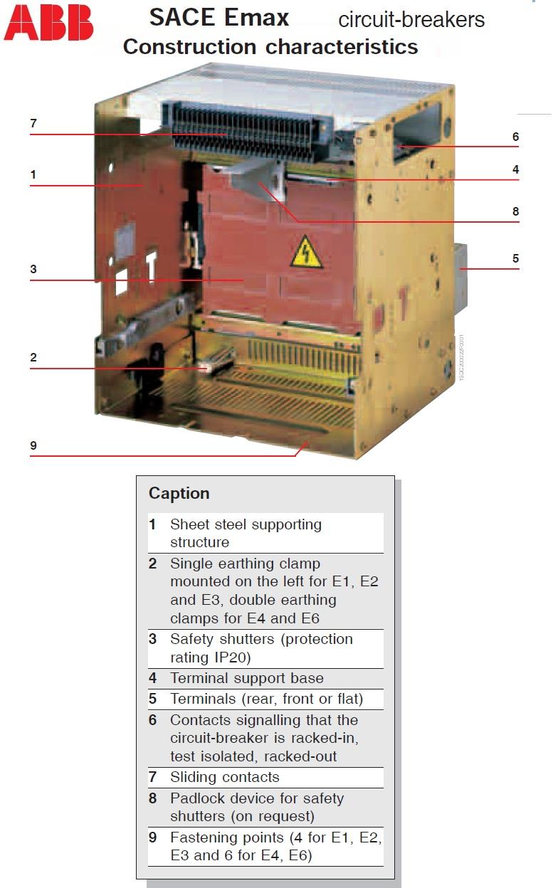 abb contactor wiring diagram abb image wiring diagram magnetic contactor wiring diagram images pole ac contactor wiring on abb contactor wiring diagram