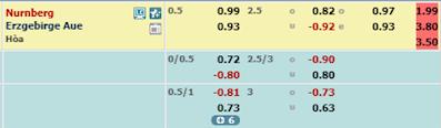 Nhận định Nurnberg vs FC Erzgebirge Aue, 23h30 ngày 22/5 (Vòng 27 - Hạng 2 Đức) 3