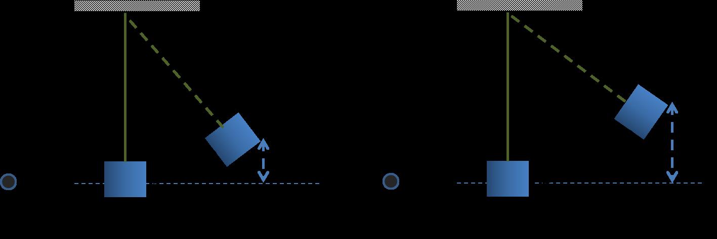soal fisika dan jawaban.pdf - MOMENTUM IMPULS(Rumus ...