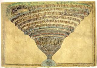 Διάγραμμα της Κόλασης, έργο του Μποτιτσέλι (1480-1490)